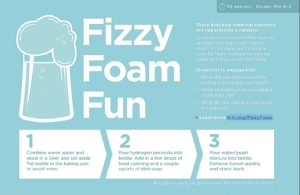 Fizzy Foam Science Experiment