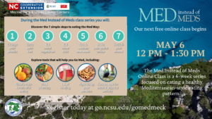 Med Instead of Meds - Mecklenburg and Union County Poster