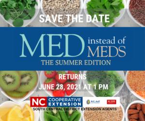 Med Instead of Meds Poster with Foods